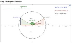 Razones trigonometricas de angulos complementarios y suplementarios